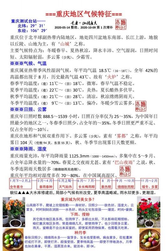 重庆地区气候特征-G.jpg